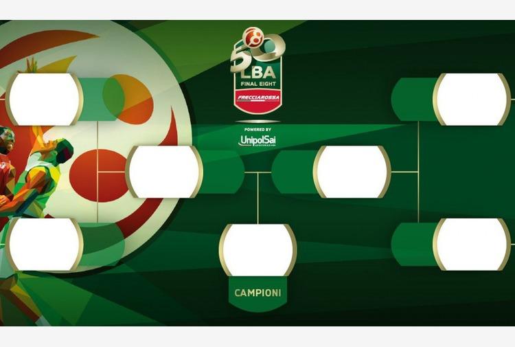 Frecciarossa Final Eight 2021: il tabellone completo