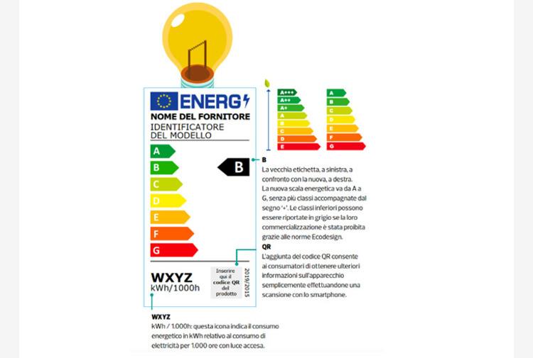 Lampadine, nuova etichetta energetica per minore impatto su ambiente e portafoglio