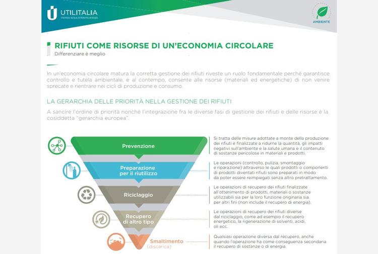 Utilities italiane investono 280 mln l'anno in economia circolare